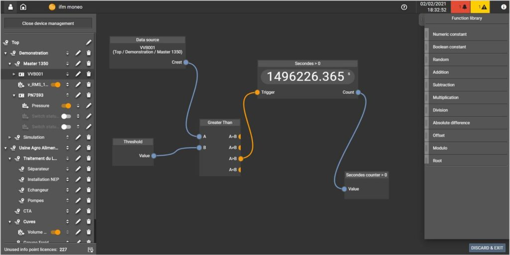 interface moneo data flow ifm