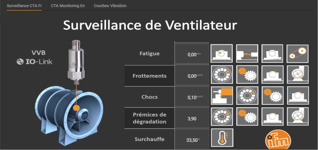 plateforme moneo système ventilation